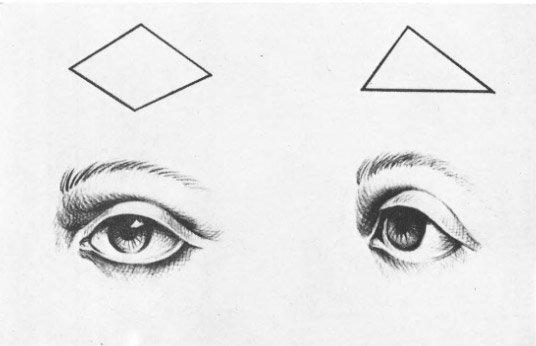 Особенно внимательным надо быть...  Рисунок 66 - Схемы глаза.