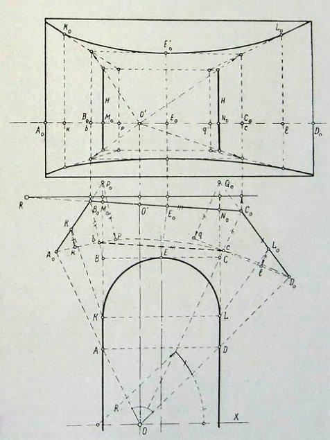 Схема построения перспективы зала с криволинейным очертанием в плане.  Через полученные точки K0, E'0 и L0 проводится...