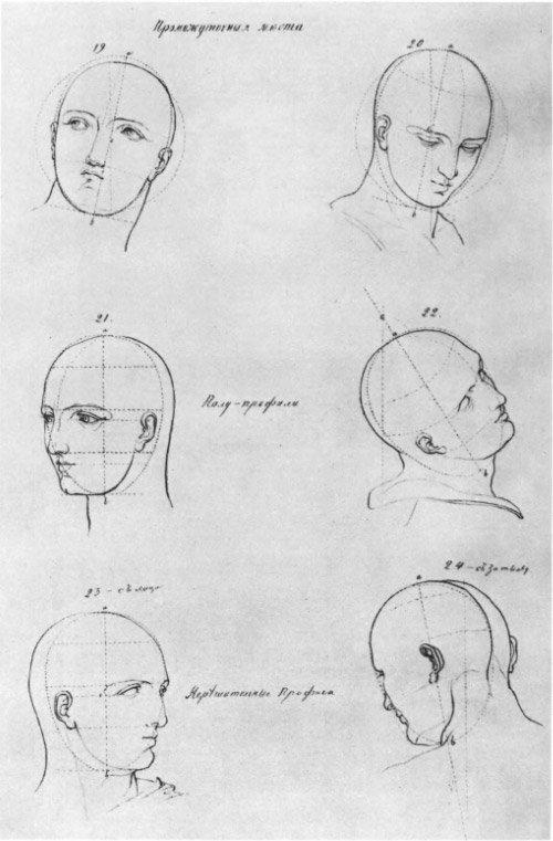 А. П. Лосенко - Таблица из