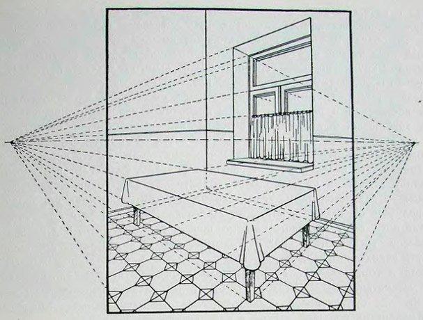 хотел узнать, фронтальная перспектива комнаты в картинках крыльцо можно дополнить
