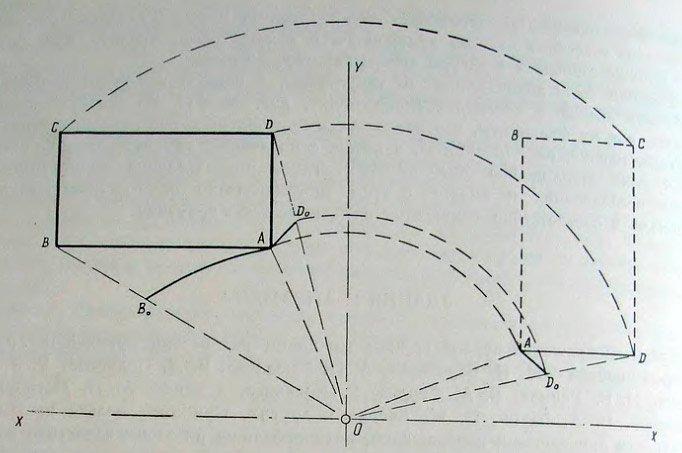 Схема приведения отдельных