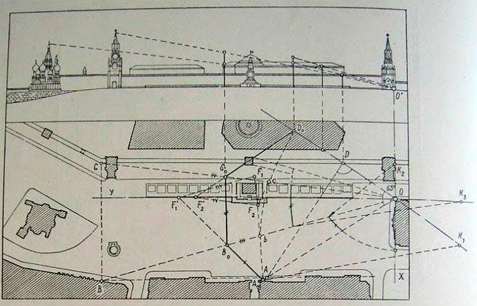План и фасад Красной площади в