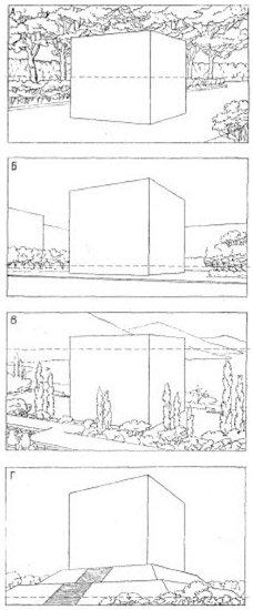 Схемы расположения горизонта