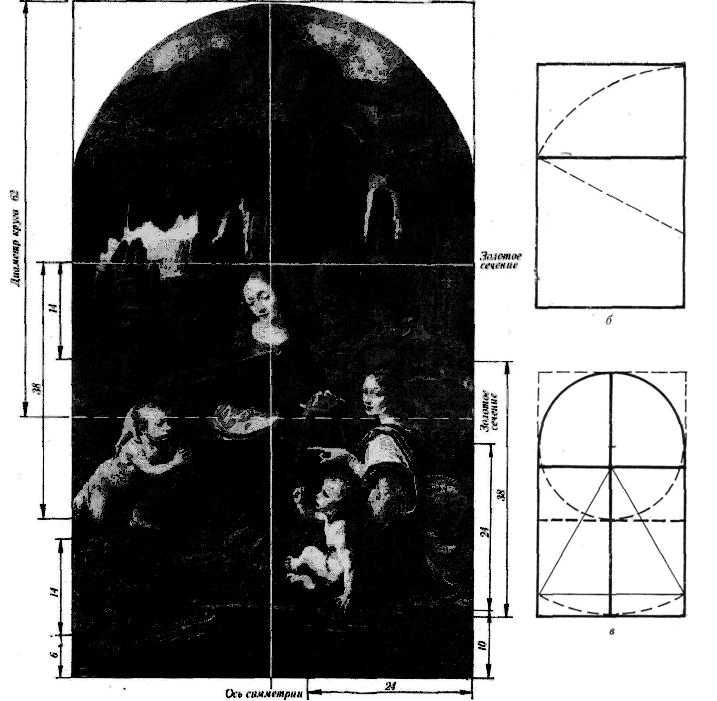 """Использование симметрии и золотого сечения в картине Леонардо да Винчи  """"Мадонна в гроте """" : а - пропорции золотого..."""